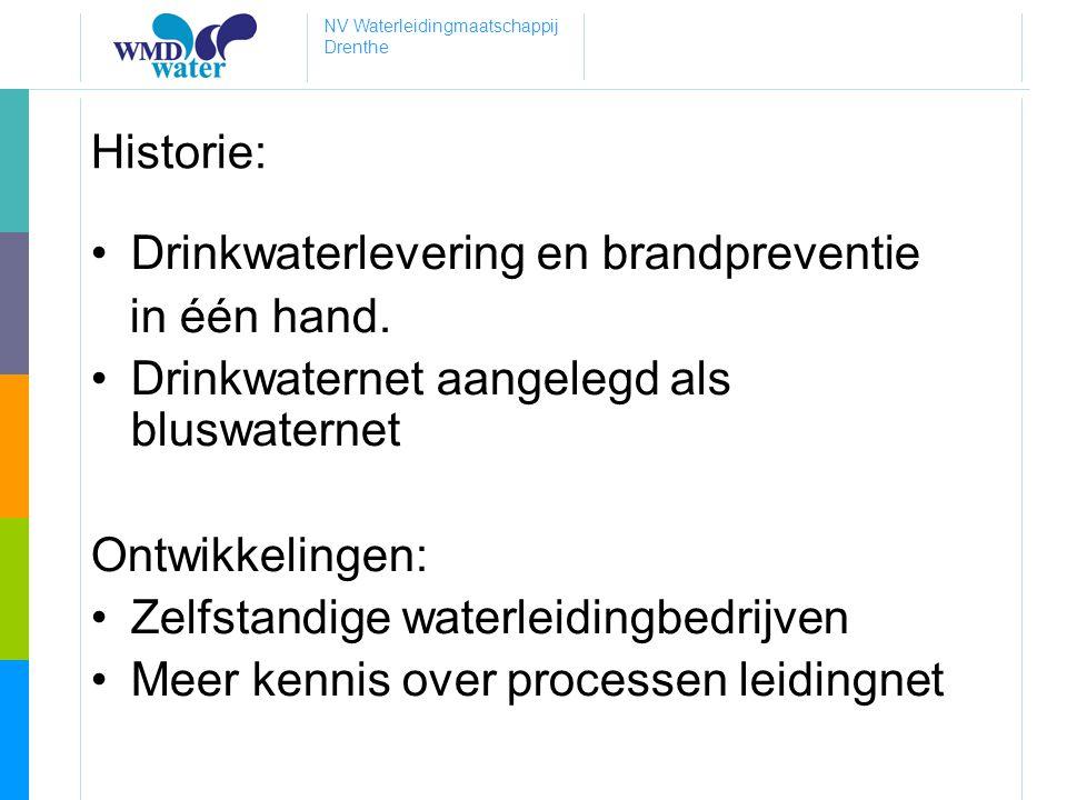 NV Waterleidingmaatschappij Drenthe Historie: •Drinkwaterlevering en brandpreventie in één hand. •Drinkwaternet aangelegd als bluswaternet Ontwikkelin