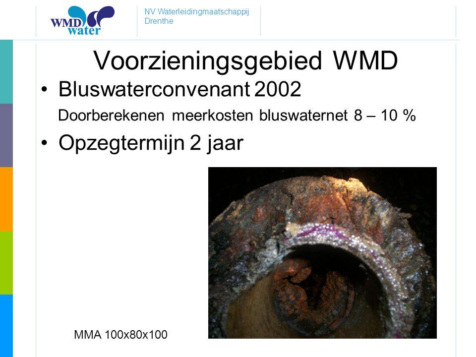 NV Waterleidingmaatschappij Drenthe Voorzieningsgebied WMD •Bluswaterconvenant 2002 Doorberekenen meerkosten bluswaternet 8 – 10 % •Opzegtermijn 2 jaa