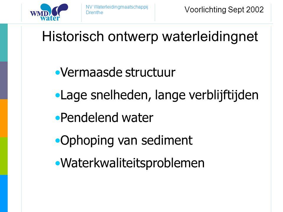 NV Waterleidingmaatschappij Drenthe •Vermaasde structuur •Lage snelheden, lange verblijftijden •Pendelend water •Ophoping van sediment •Waterkwaliteit