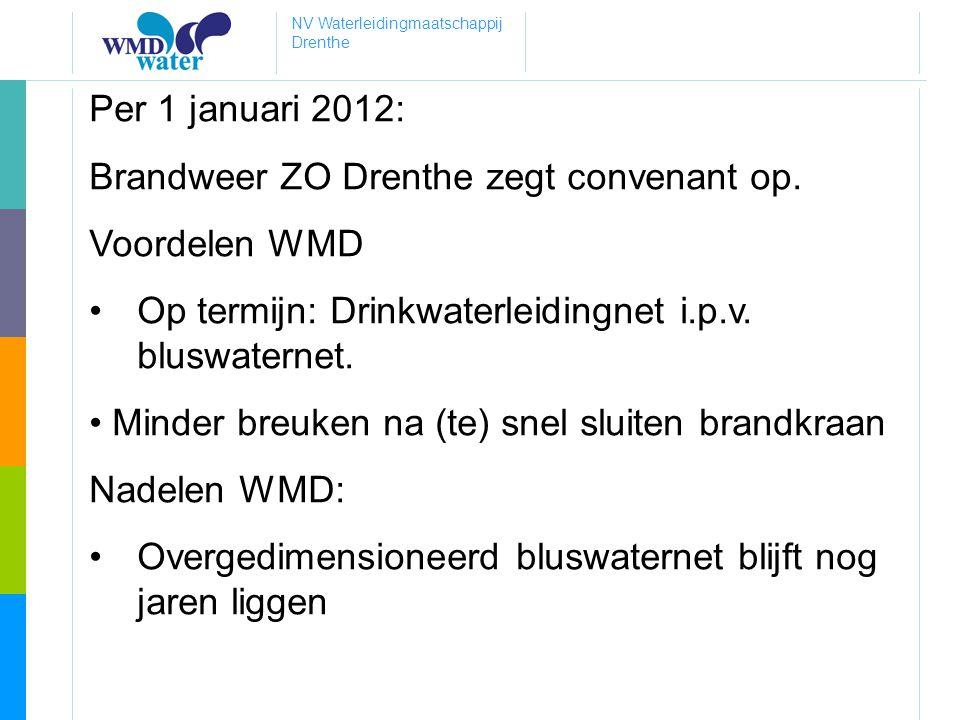 NV Waterleidingmaatschappij Drenthe Per 1 januari 2012: Brandweer ZO Drenthe zegt convenant op. Voordelen WMD •Op termijn: Drinkwaterleidingnet i.p.v.