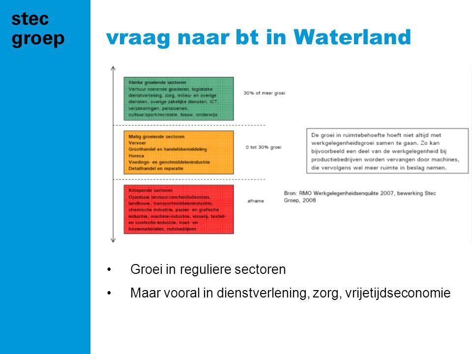 vraag naar bt in Waterland •Groei in reguliere sectoren •Maar vooral in dienstverlening, zorg, vrijetijdseconomie