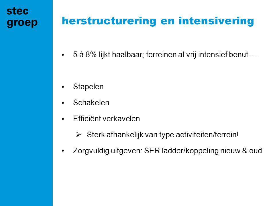 herstructurering en intensivering • 5 à 8% lijkt haalbaar; terreinen al vrij intensief benut….