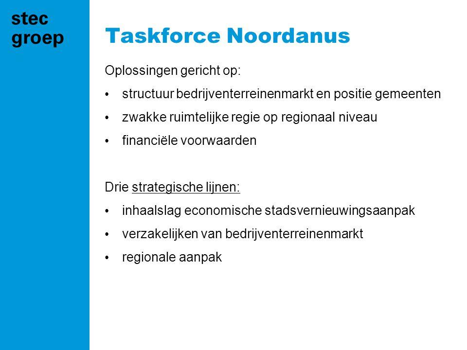Taskforce Noordanus Oplossingen gericht op: • structuur bedrijventerreinenmarkt en positie gemeenten • zwakke ruimtelijke regie op regionaal niveau • financiële voorwaarden Drie strategische lijnen: • inhaalslag economische stadsvernieuwingsaanpak • verzakelijken van bedrijventerreinenmarkt • regionale aanpak