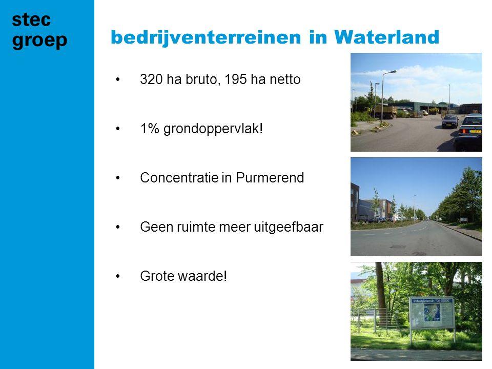 bedrijventerreinen in Waterland • Direct • 25% bedrijven • > 30% van de werkgelegenheid • Indirect • multiplier 0,5 • Vooral ook lager opgeleiden • Hoge TW: gemiddeld EUR 1,6 miljoen/ha • Leegstand zeer beperkt