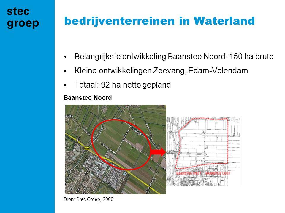 bedrijventerreinen Waterland • Productie, groothandel, logistiek, reparatie dominante sectoren op bedrijventerreinen Bron: Database Bedrijfsruimtegebruikers in Beeld, Stec Groep (2002-2008) Landelijk beeld, BIB