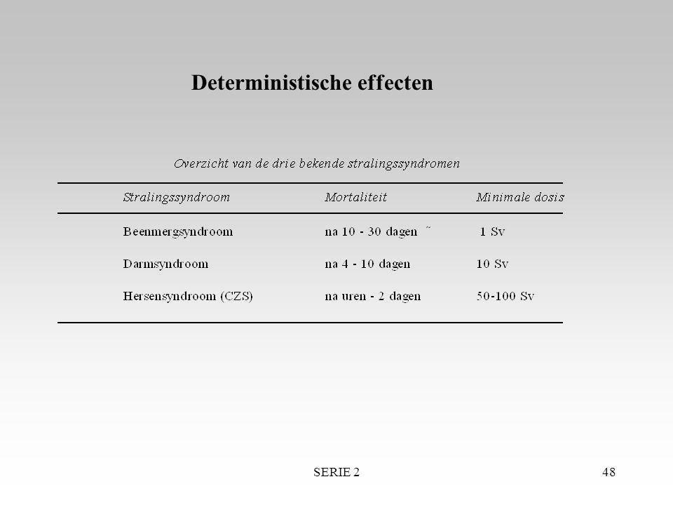 SERIE 248 Deterministische effecten