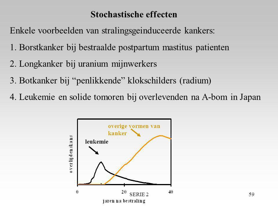 SERIE 259 overige vormen van kanker leukemie Stochastische effecten Enkele voorbeelden van stralingsgeinduceerde kankers: 1. Borstkanker bij bestraald