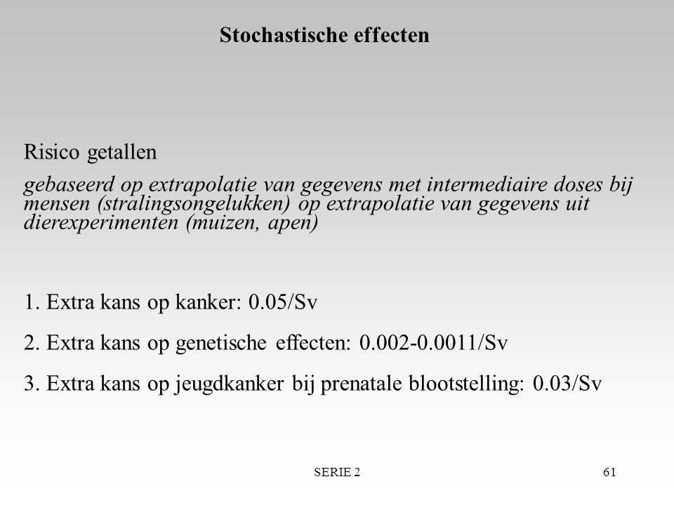 SERIE 261 Risico getallen gebaseerd op extrapolatie van gegevens met intermediaire doses bij mensen (stralingsongelukken) op extrapolatie van gegevens