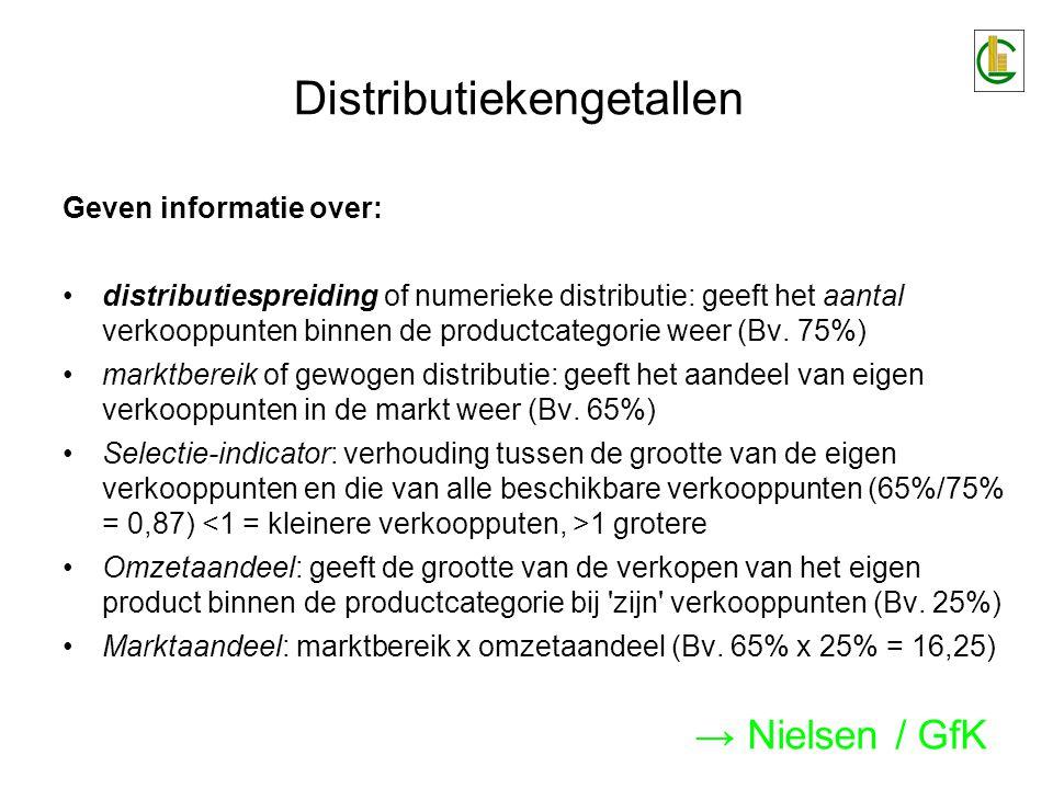 Distributiekengetallen Geven informatie over: •distributiespreiding of numerieke distributie: geeft het aantal verkooppunten binnen de productcategorie weer (Bv.