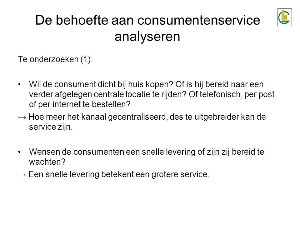 Te onderzoeken (1): •Wil de consument dicht bij huis kopen.