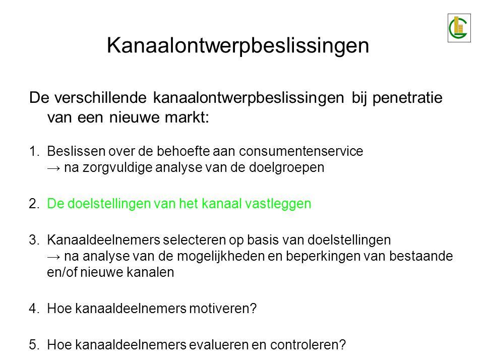 Internationale distributiekanalen opzetten Gevolgen voor distributiekanalen van Global distribution : Extra analyse, doelstellingen en beslissingen mbt: - is centraliseren van voorraden in Europa zinvol.