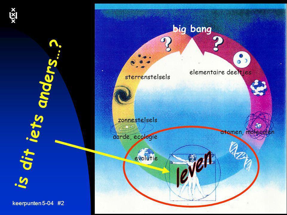 keerpunten 5-04 #2 is dit iets anders…? elementaire deeltjes atomen, moleculen zonnestelsels sterrenstelsels big bang evolutie aarde, ecologie