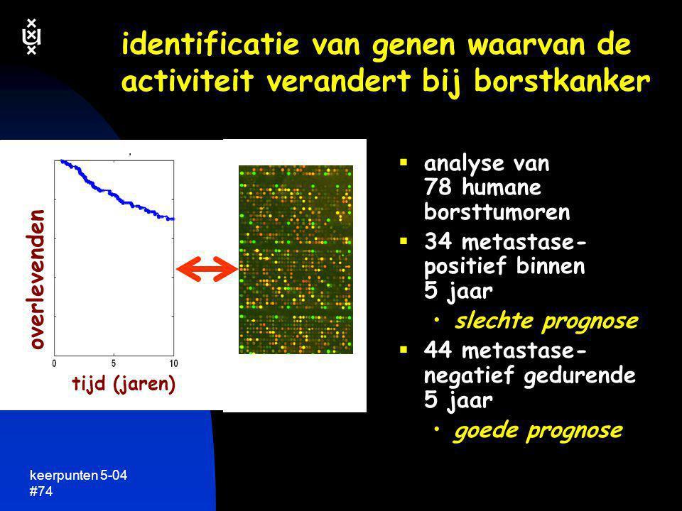 keerpunten 5-04 #74  analyse van 78 humane borsttumoren  34 metastase- positief binnen 5 jaar •slechte prognose  44 metastase- negatief gedurende 5