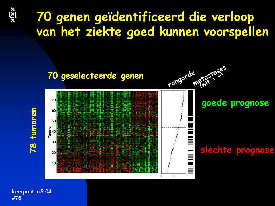 keerpunten 5-04 #76 70 genen geïdentificeerd die verloop van het ziekte goed kunnen voorspellen 70 geselecteerde genen 78 tumoren goede prognose slech