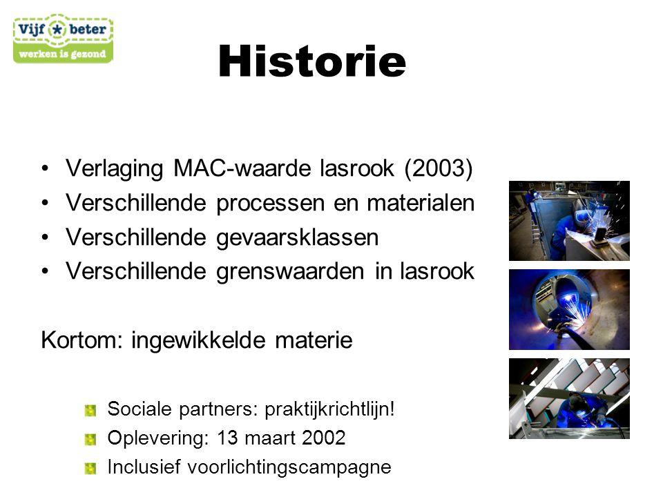 Historie •Verlaging MAC-waarde lasrook (2003) •Verschillende processen en materialen •Verschillende gevaarsklassen •Verschillende grenswaarden in lasr