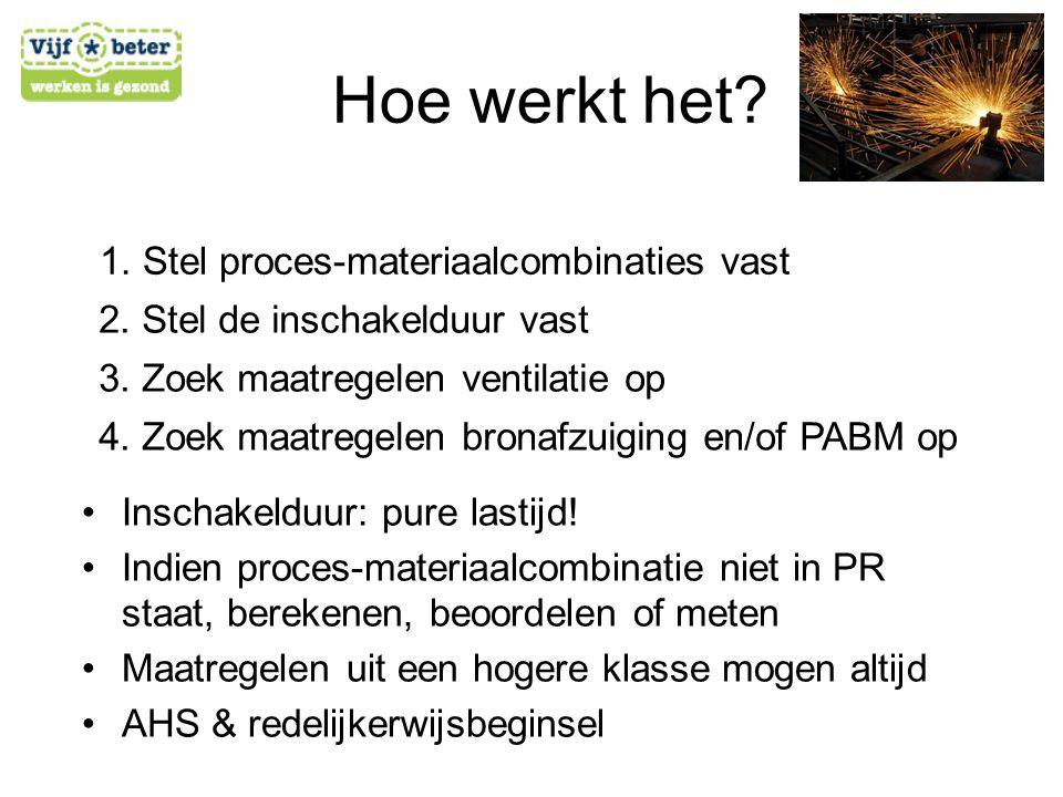 1. Stel proces-materiaalcombinaties vast 2. Stel de inschakelduur vast 4. Zoek maatregelen bronafzuiging en/of PABM op •Inschakelduur: pure lastijd! •