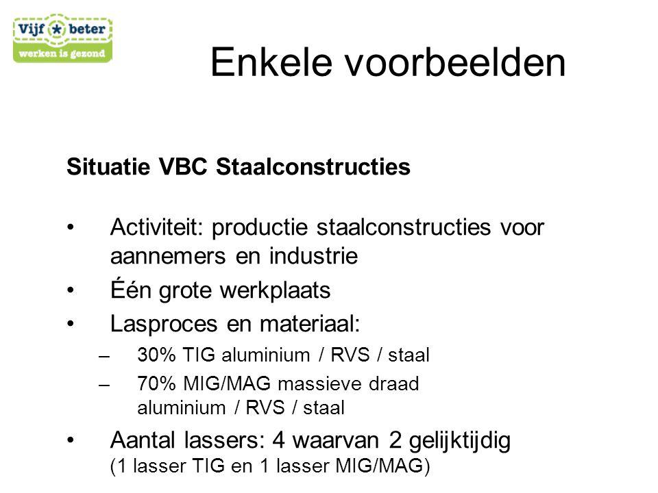 Enkele voorbeelden Situatie VBC Staalconstructies •A•Activiteit: productie staalconstructies voor aannemers en industrie •É•Één grote werkplaats •L•La