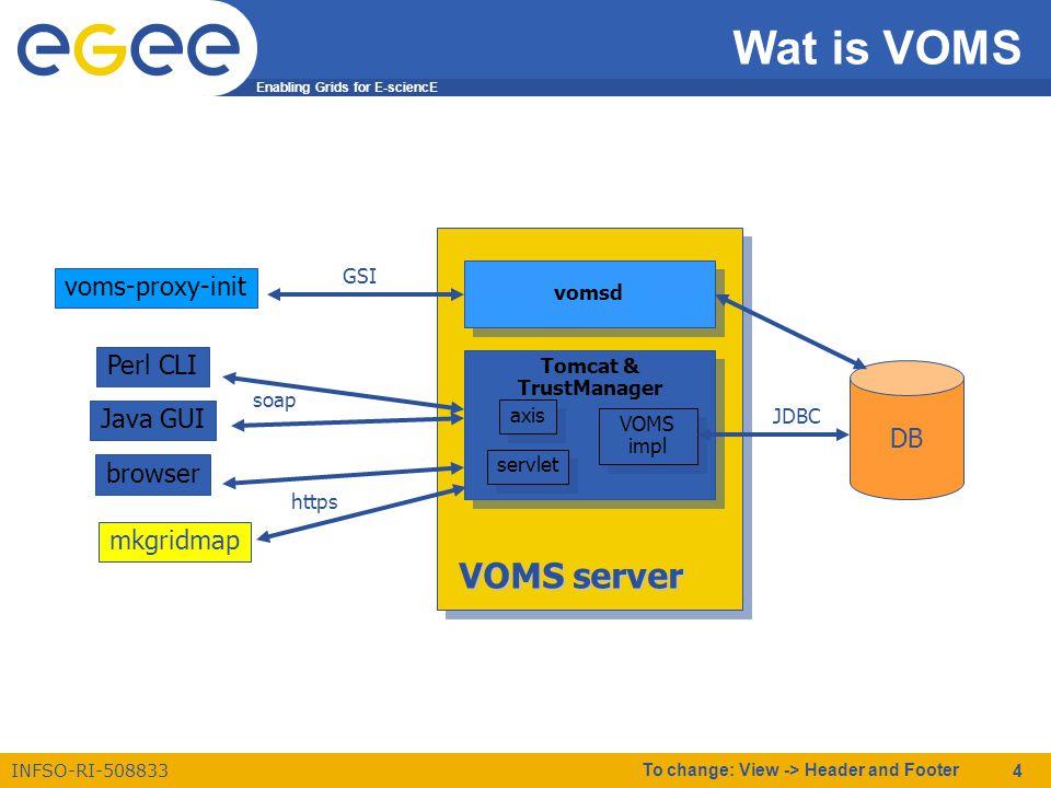 Enabling Grids for E-sciencE INFSO-RI-508833 To change: View -> Header and Footer 5 VOMS organisatie (JRA3 perspectief) •Karoly Lorentey –VOMS Admin ontwikkelaar voor LCG-2 & GLite •Valerio Venturi –VOMS core ontwikkelaar (naast Vincenzo Ciaschini) •Patrick Guio –Bezig om een VOMS als niet-root op te zetten en in een niet standaard pad(geen /opt/glite) inclusief code reparatie suggesties voor de ontwikkelaars •Joni Hahkala –Medeontwikkelaar aan de TrustManager en nauw betrokken bij de VOMS Admin •Oscar Koeroo –Draait VOMS in een 'operational mode' met een normale installatie procedure voor EGEE, egtest & TEST als VOs.