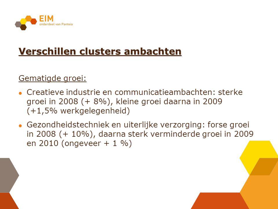 Verschillen clusters ambachten Gematigde groei: Creatieve industrie en communicatieambachten: sterke groei in 2008 (+ 8%), kleine groei daarna in 2009