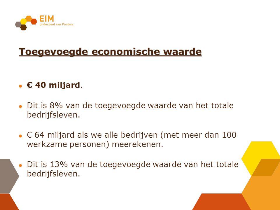 Toegevoegde economische waarde € 40 miljard. Dit is 8% van de toegevoegde waarde van het totale bedrijfsleven. € 64 miljard als we alle bedrijven (met