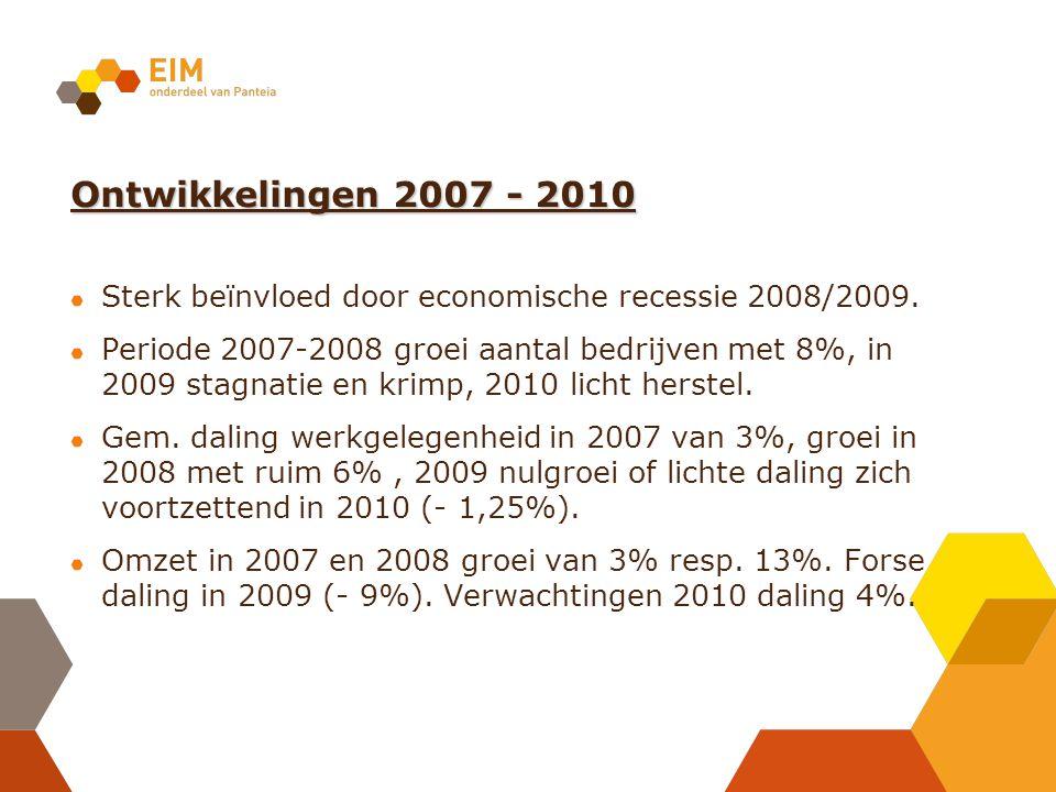 Ontwikkelingen 2007 - 2010 Sterk beïnvloed door economische recessie 2008/2009. Periode 2007-2008 groei aantal bedrijven met 8%, in 2009 stagnatie en