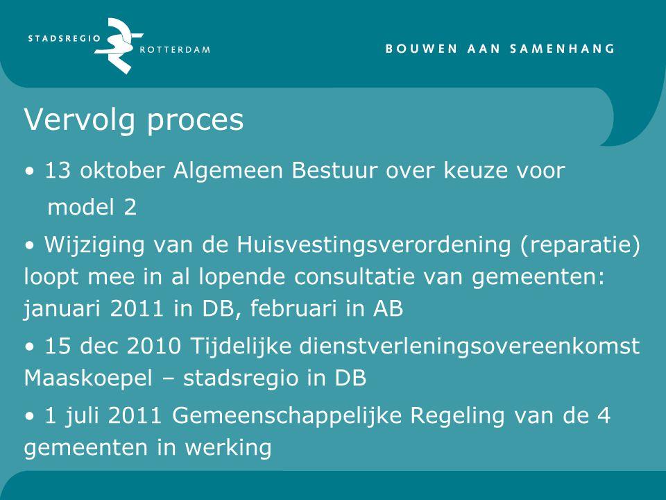 Vervolg proces • 13 oktober Algemeen Bestuur over keuze voor model 2 • Wijziging van de Huisvestingsverordening (reparatie) loopt mee in al lopende co