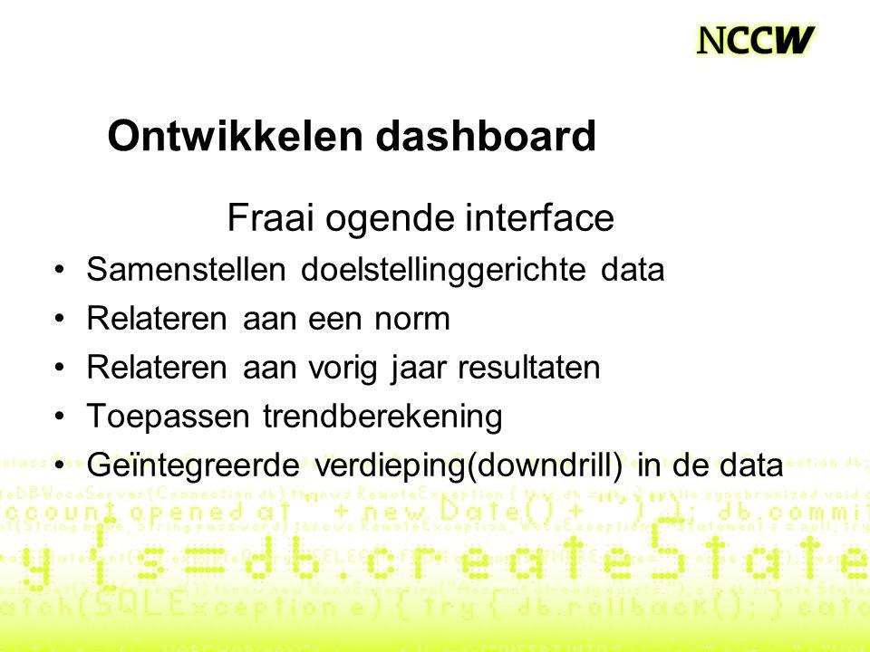 Ontwikkelen dashboard Fraai ogende interface •Samenstellen doelstellinggerichte data •Relateren aan een norm •Relateren aan vorig jaar resultaten •Toepassen trendberekening •Geïntegreerde verdieping(downdrill) in de data