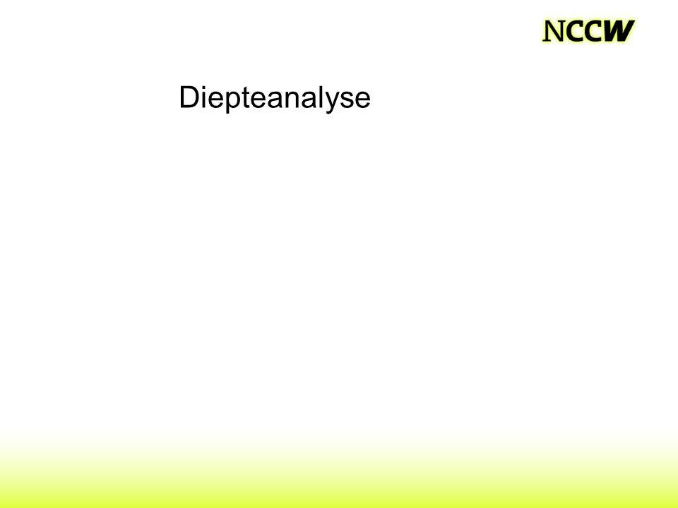 Diepteanalyse
