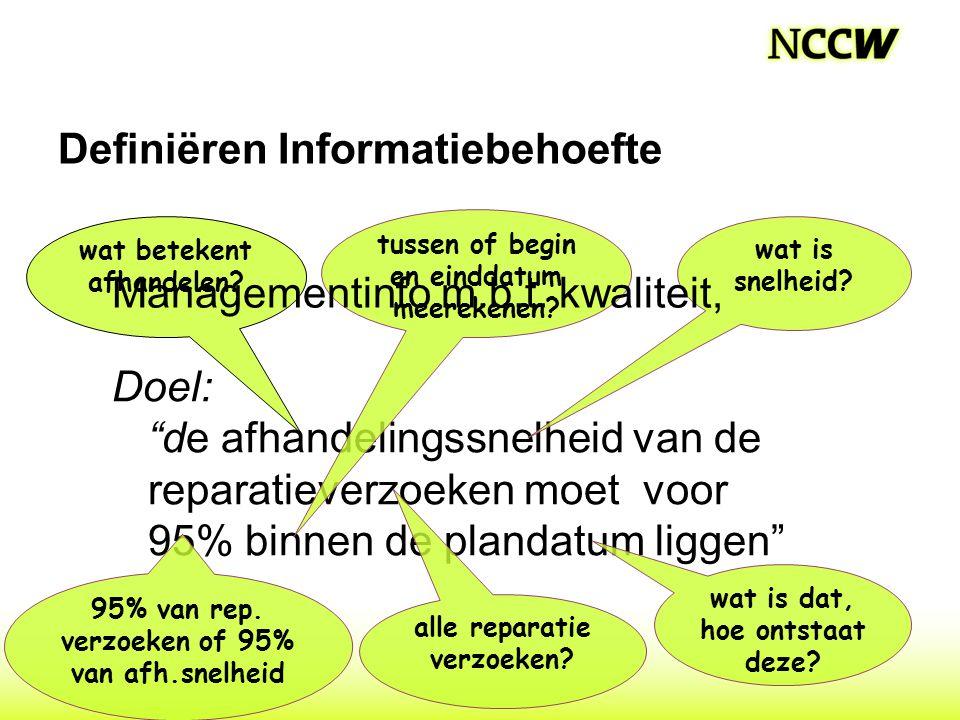 Definiëren Informatiebehoefte Doel: de afhandelingssnelheid van de reparatieverzoeken moet voor 95% binnen de plandatum liggen wat betekent afhandelen.