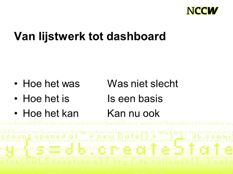 Van lijstwerk tot dashboard •Hoe het wasWas niet slecht •Hoe het isIs een basis •Hoe het kanKan nu ook