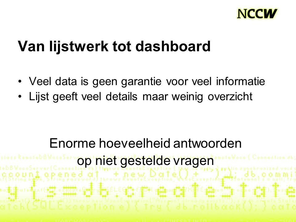 Van lijstwerk tot dashboard •V•Veel data is geen garantie voor veel informatie •L•Lijst geeft veel details maar weinig overzicht Enorme hoeveelheid antwoorden op niet gestelde vragen