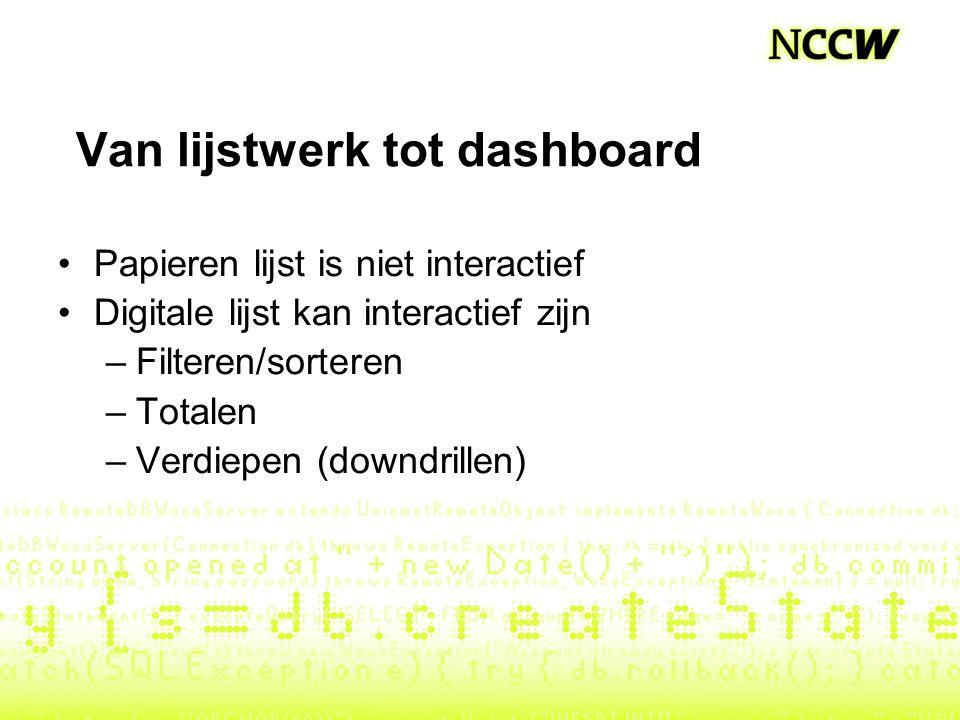 Van lijstwerk tot dashboard •Papieren lijst is niet interactief •Digitale lijst kan interactief zijn –Filteren/sorteren –Totalen –Verdiepen (downdrillen)