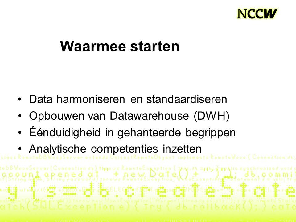 Waarmee starten •Data harmoniseren en standaardiseren •Opbouwen van Datawarehouse (DWH) •Éénduidigheid in gehanteerde begrippen •Analytische competenties inzetten