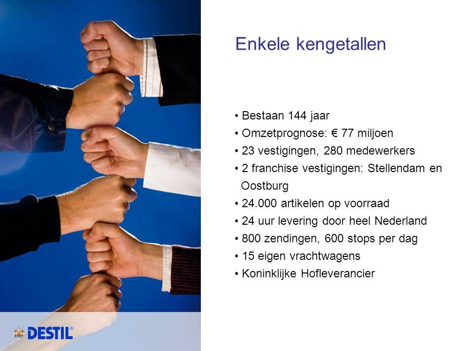 Enkele kengetallen • Bestaan 144 jaar • Omzetprognose: € 77 miljoen • 23 vestigingen, 280 medewerkers • 2 franchise vestigingen: Stellendam en Oostbur
