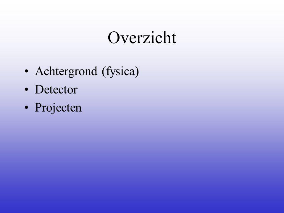 Overzicht •Achtergrond (fysica) •Detector •Projecten