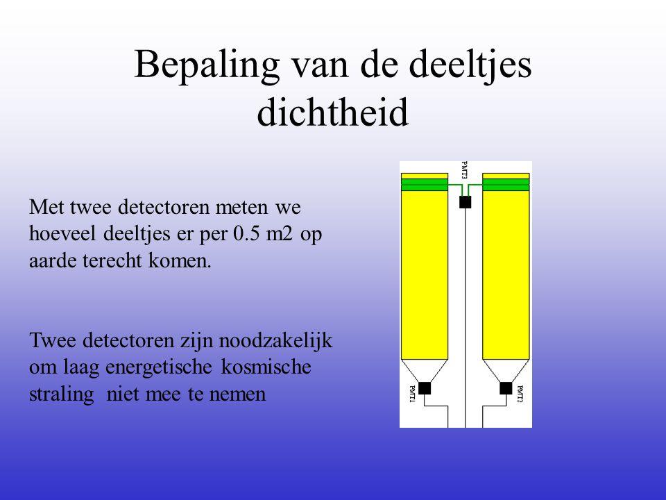 Bepaling van de deeltjes dichtheid Met twee detectoren meten we hoeveel deeltjes er per 0.5 m2 op aarde terecht komen.