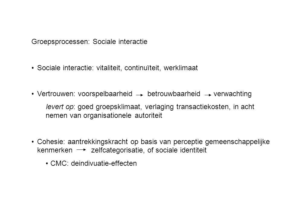 Groepsprocessen: Sociale interactie •Sociale interactie: vitaliteit, continuïteit, werklimaat •Vertrouwen: voorspelbaarheid betrouwbaarheid verwachtin