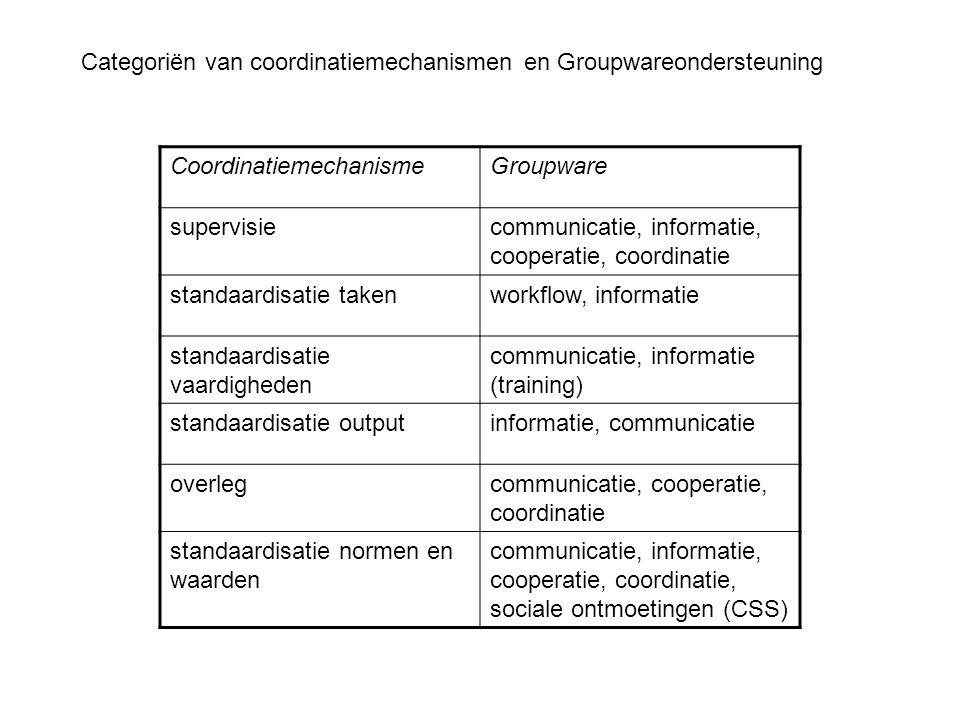 Categoriën van coordinatiemechanismen en Groupwareondersteuning CoordinatiemechanismeGroupware supervisiecommunicatie, informatie, cooperatie, coordin