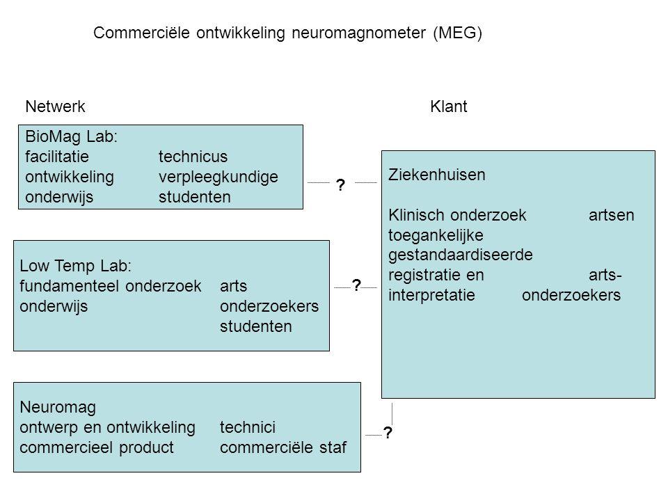 Commerciële ontwikkeling neuromagnometer (MEG) BioMag Lab: facilitatietechnicus ontwikkelingverpleegkundige onderwijsstudenten Low Temp Lab: fundament