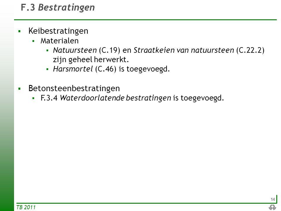 14 TB 2011 F.3 Bestratingen  Keibestratingen  Materialen  Natuursteen (C.19) en Straatkeien van natuursteen (C.22.2) zijn geheel herwerkt.  Harsmo