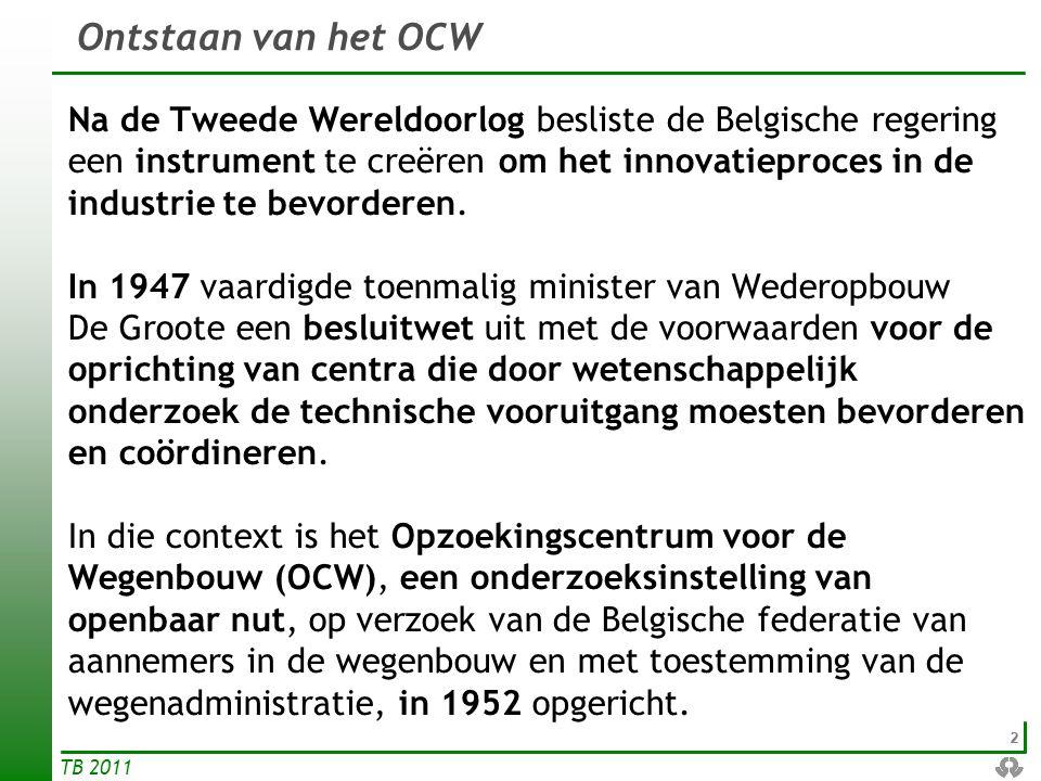 22 TB 2011 Ontstaan van het OCW Na de Tweede Wereldoorlog besliste de Belgische regering een instrument te creëren om het innovatieproces in de indust
