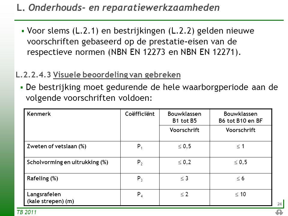 24 TB 2011 L.2.2.4.3 Visuele beoordeling van gebreken  Voor slems (L.2.1) en bestrijkingen (L.2.2) gelden nieuwe voorschriften gebaseerd op de presta