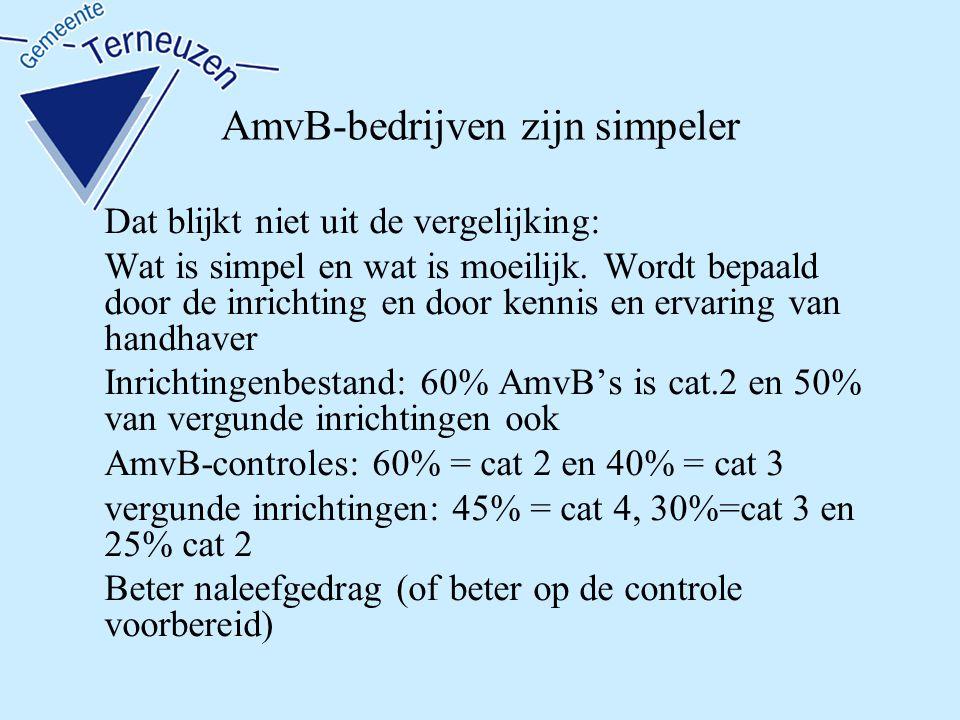 AmvB-bedrijven zijn simpeler Dat blijkt niet uit de vergelijking: Wat is simpel en wat is moeilijk. Wordt bepaald door de inrichting en door kennis en