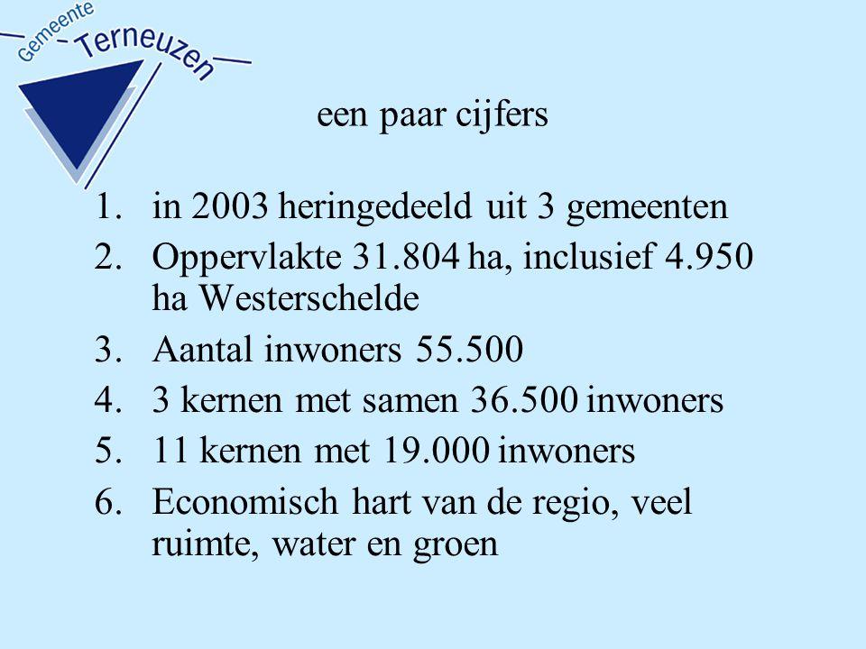 een paar cijfers 1.in 2003 heringedeeld uit 3 gemeenten 2.Oppervlakte 31.804 ha, inclusief 4.950 ha Westerschelde 3.Aantal inwoners 55.500 4.3 kernen met samen 36.500 inwoners 5.11 kernen met 19.000 inwoners 6.Economisch hart van de regio, veel ruimte, water en groen