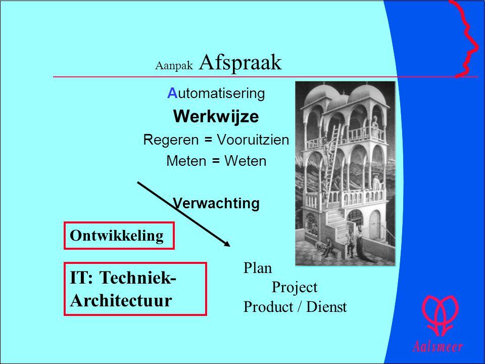 Aanpak Afspraak Automatisering Werkwijze Regeren = Vooruitzien Meten = Weten Verwachting Plan Project Product / Dienst Ontwikkeling IT: Techniek- Arch
