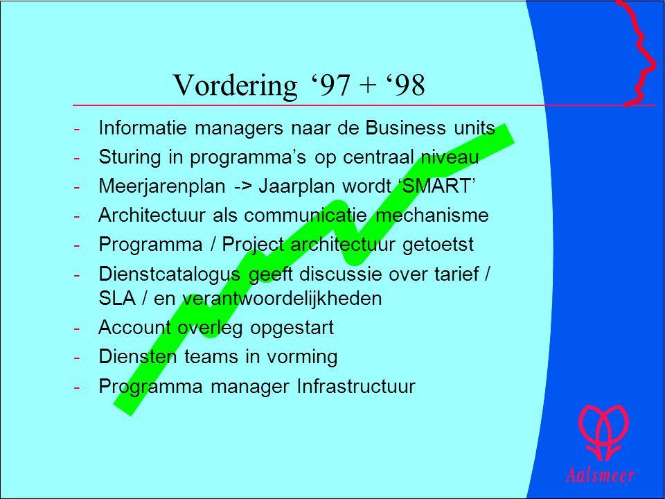 Vordering '97 + '98 -Informatie managers naar de Business units -Sturing in programma's op centraal niveau -Meerjarenplan -> Jaarplan wordt 'SMART' -A
