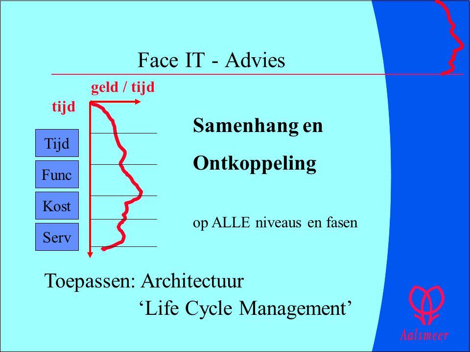 Face IT - Advies Tijd Serv Kost Func tijd geld / tijd Samenhang en Ontkoppeling op ALLE niveaus en fasen Toepassen: Architectuur 'Life Cycle Managemen