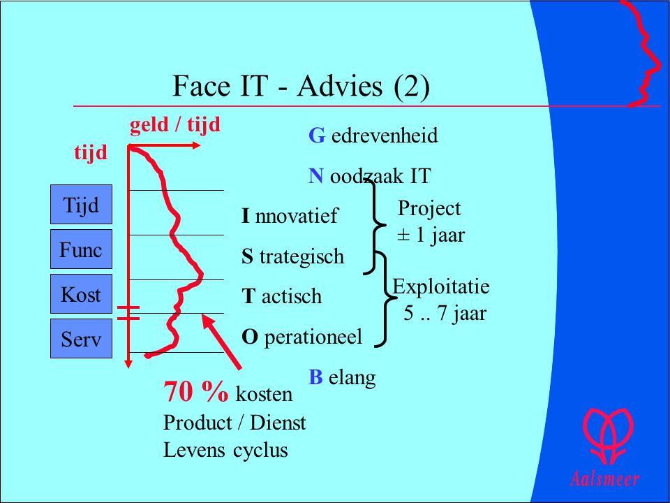 Face IT - Advies (2) Tijd Serv Kost Func G edrevenheid N oodzaak IT I nnovatief S trategisch T actisch O perationeel B elang tijd geld / tijd Project