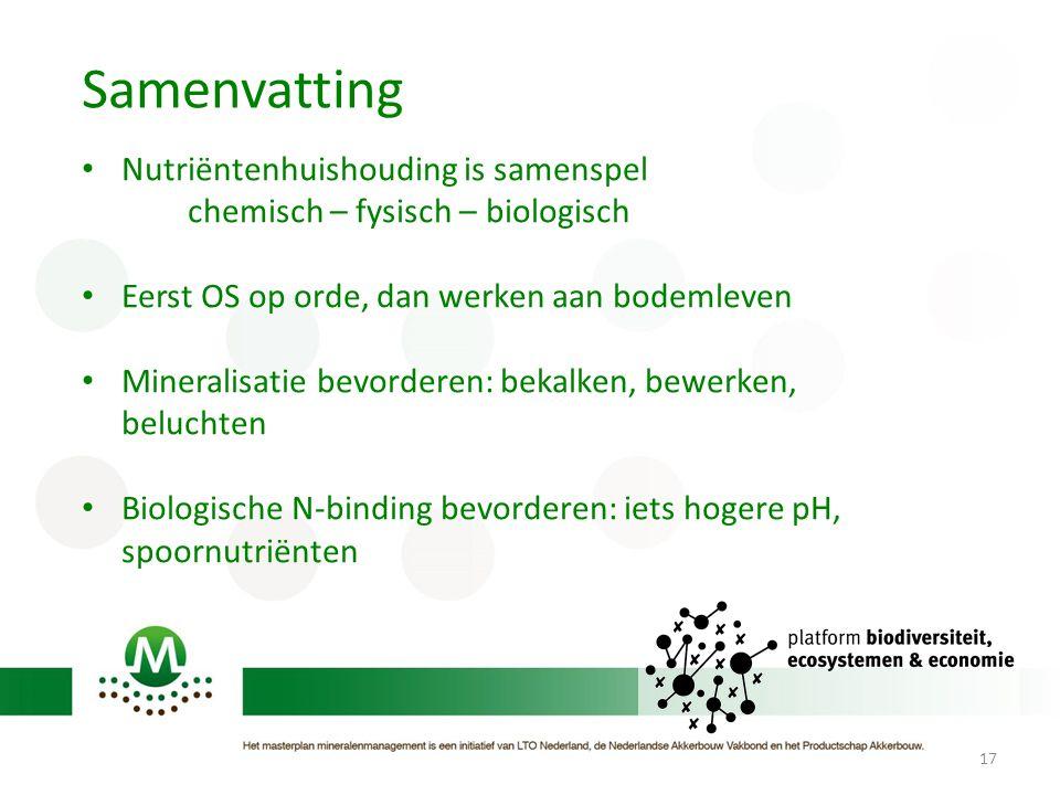 17 Samenvatting • Nutriëntenhuishouding is samenspel chemisch – fysisch – biologisch • Eerst OS op orde, dan werken aan bodemleven • Mineralisatie bev
