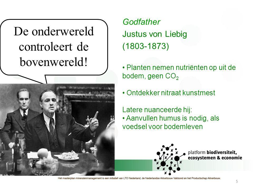 5 De onderwereld controleert de bovenwereld! Godfather Justus von Liebig (1803-1873) • Planten nemen nutriënten op uit de bodem, geen CO 2 • Ontdekker